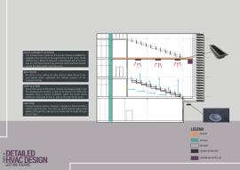 HVAC services - Integration