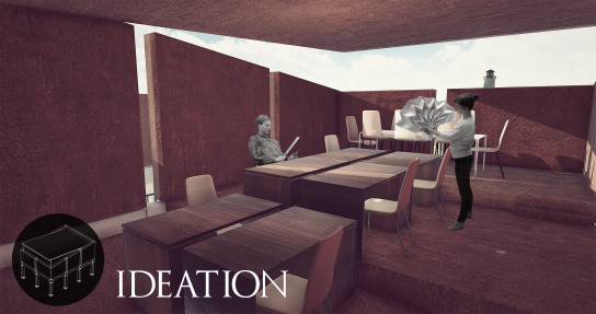 Ideation space - Evolution