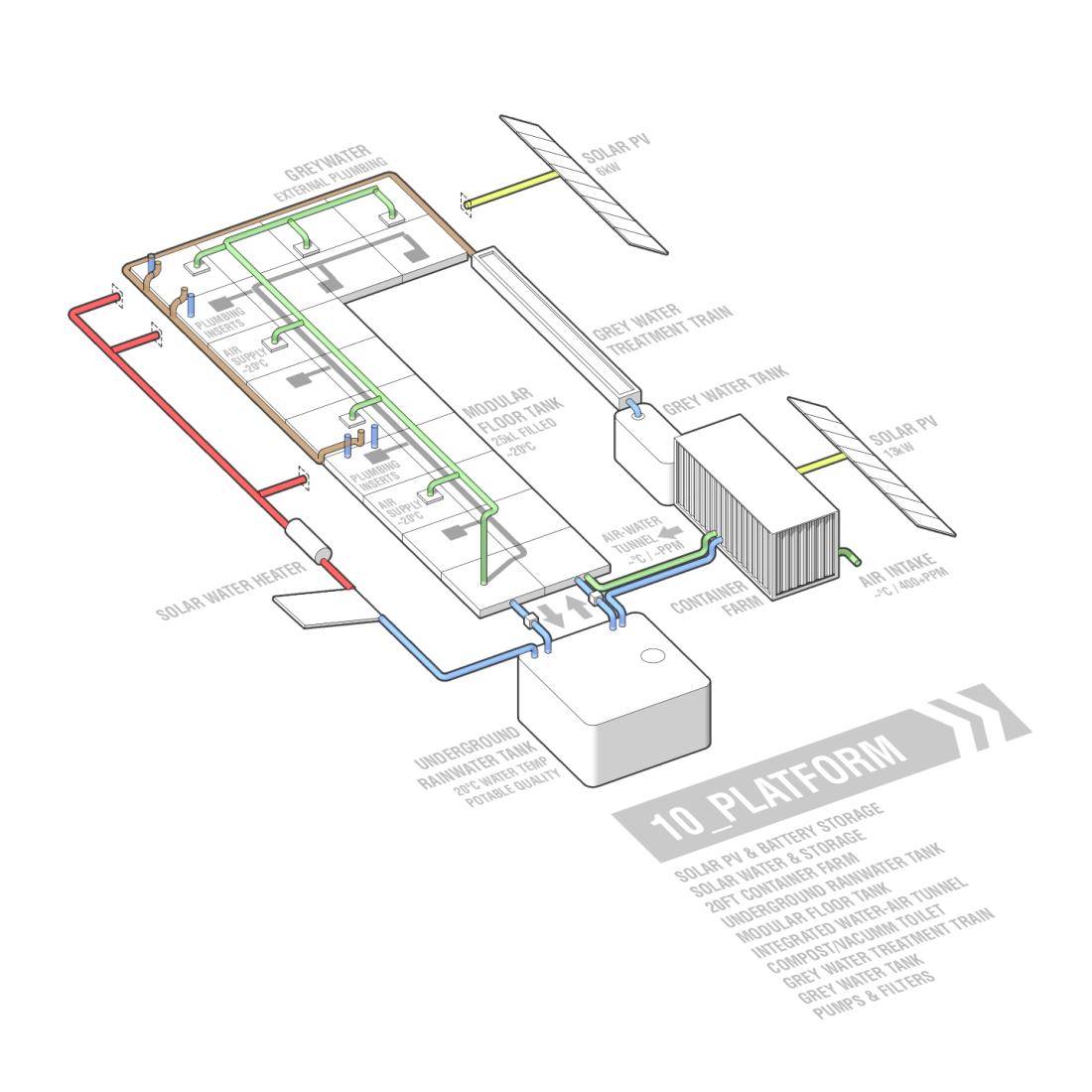 Diagrammatics - Platform (initial synthesis) 10